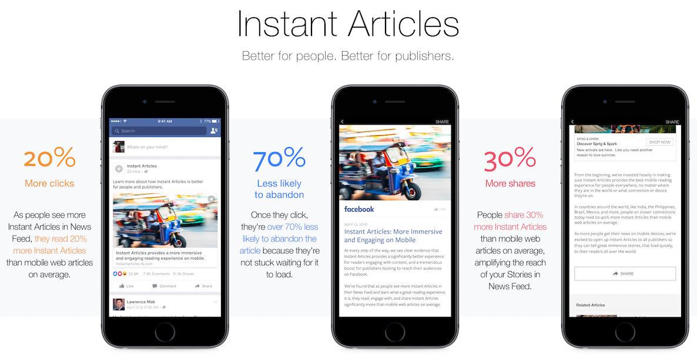 facebook instant articles prsentacion