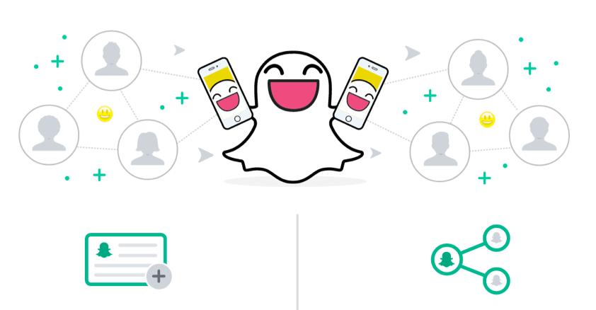 Snapchat y Blue Apron no dejar de caer… pero siguen innovando