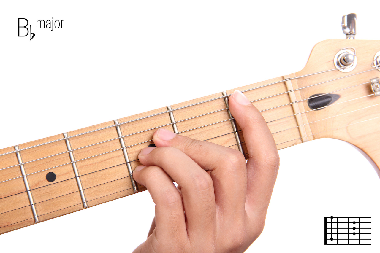 B Flat Or A Sharp On Guitar Chord Shapes Major Scale