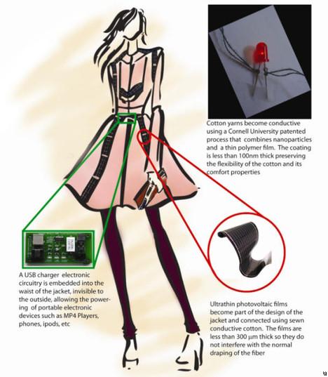 Solar dress to juice up gizmos?