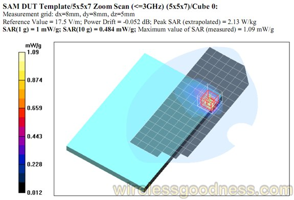 Motorola XOOM tablet visits the FCC as the IHDP56LU1