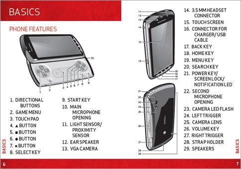 FCC publishes Verizon's Sony Ericsson Xperia Play user manual