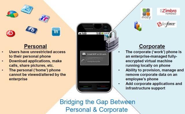 wmware-mobile-virtualization