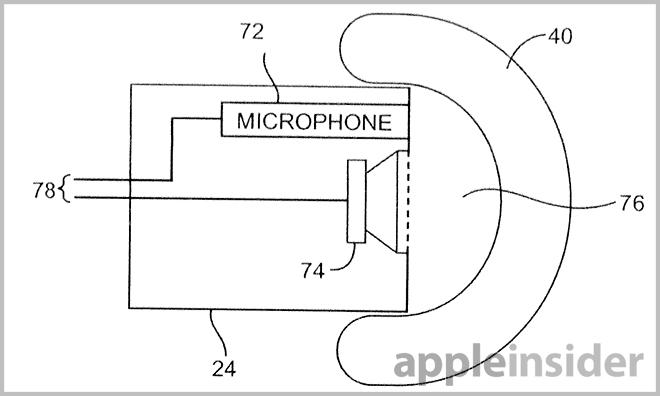 Apple Might Integrate Solar Cell Multitouch Panels In