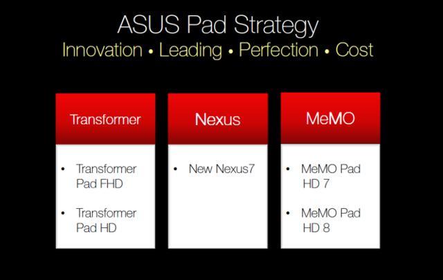 asus-new-pads