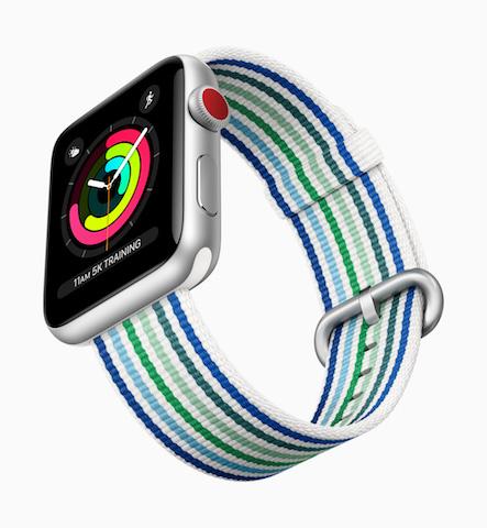 Apple Watch Series 4 Could Have ECG/EKG Functionality