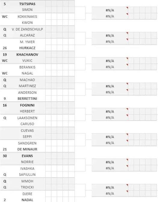Novak Djokovic, Rafael Nadal Heads Australian Open As Full ...
