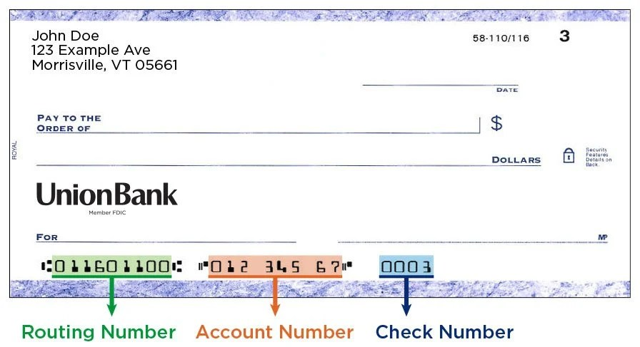 Union Bank Personal Loans