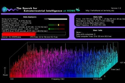 El proyecto SETI@Home cierra