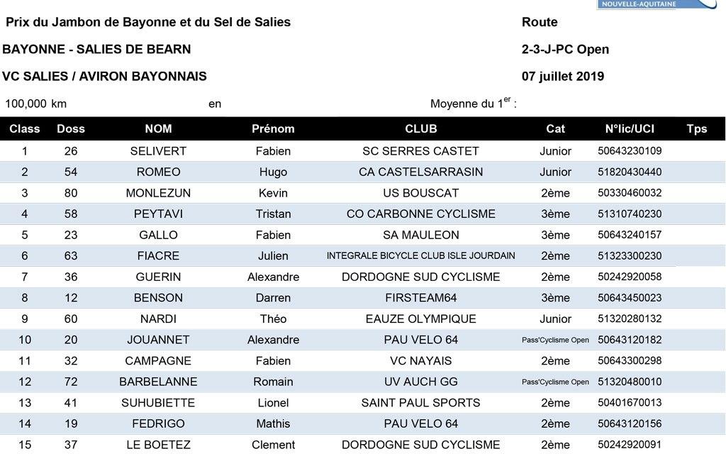 Prix du Jambon de Bayonne et du Sel de Salies