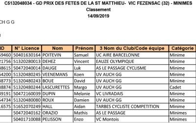 VIC-FEZENSAC – Prix des fêtes de la St Mathieu