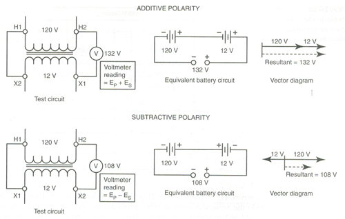 3 phase autotransformer wiring diagram for caravan single transformer connections the electricity forum dual voltage with its secondary windings connected in parallel