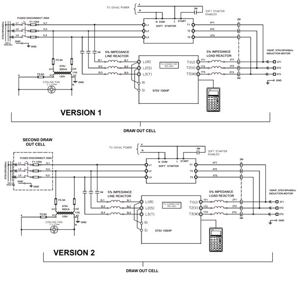 Programming VFDs: Mounted in MCC with no arc flash risk
