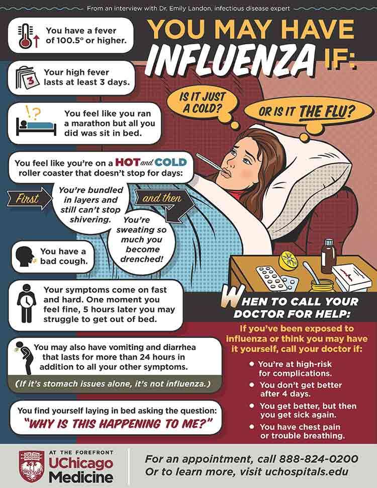 Easy steps to help prevent seasonal flu - UChicago Medicine