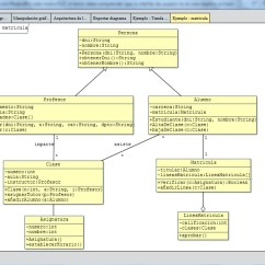 Class Diagram For Text Editor Wiring Photoelectric Switch Prof Jose Raul Romero Dpto Informatica Y Analisis Numerico Uco Component