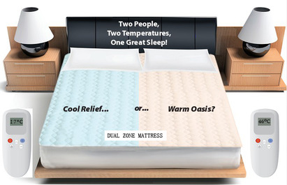 Cooling Heating Mattress Pad Cool Gel Mat Ucoolz Singapore Solutions For Sleeping To Warm Or Too Cold