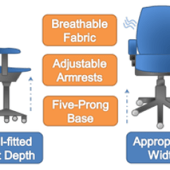 Office Chair Diagram Club Chairs For Sale Ergo Selection Ucop
