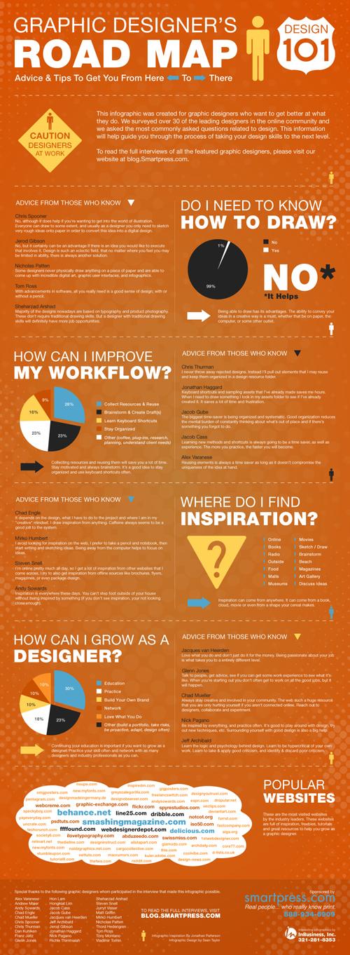 cool-graphic-design-infographics-05