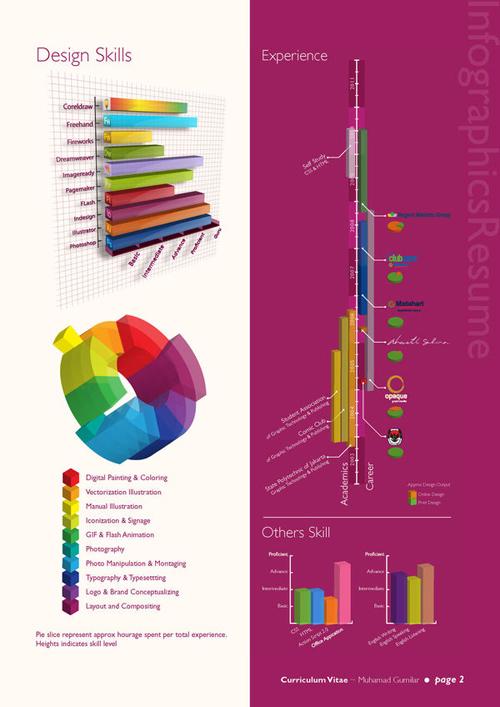 curriculum-vitae-resume-infographics-32