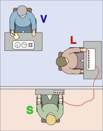 Milgram Experiment via commons.wikimedia.org