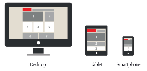 Flexible navigation in responsive web design