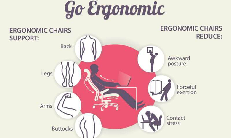 posture chair benefits desk for bad back the of ergonomic chairs infographic