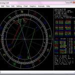 Ücretsiz Astrolog Astroloji Programı 5.4