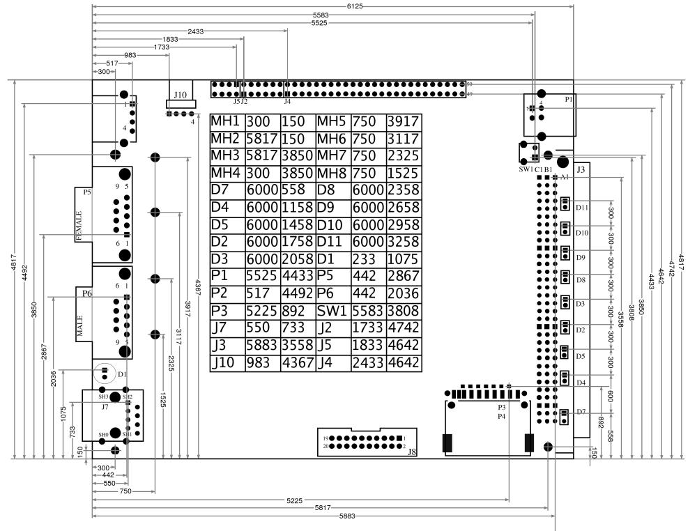 medium resolution of dim engine diagram