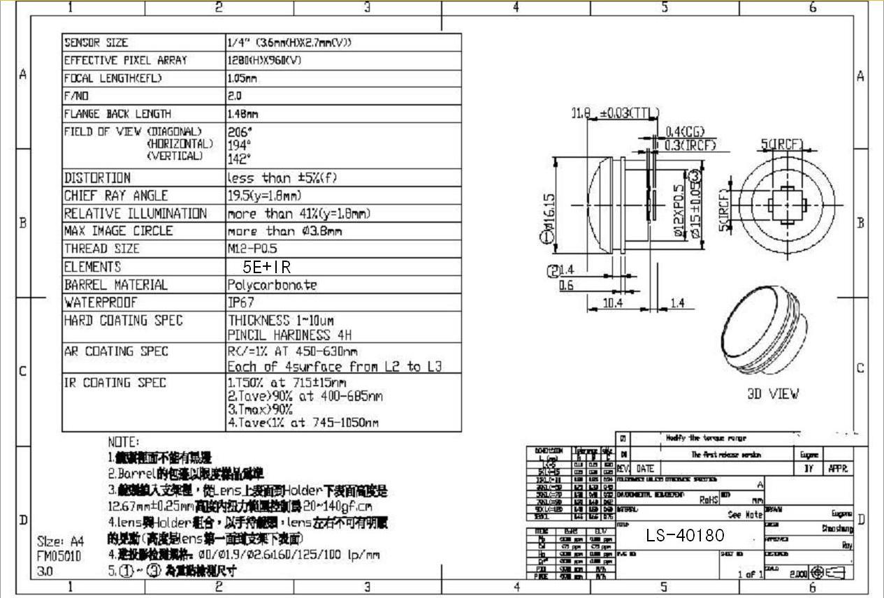 1 4 M12 Mount 1 05mm Focal Length Fisheye Camera Lens Ls