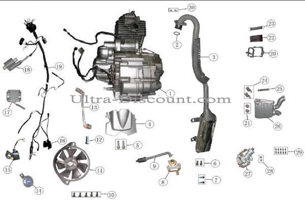 30mm Carburetor for ATV SHINERAY Quad 200cc STIIE