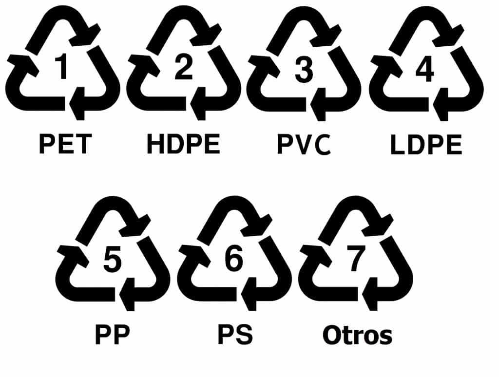 Que Significan Los Simbolos De Reciclaje En Los Envases De Plastico