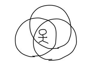 所属の概念2