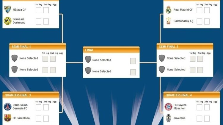 Bracket Predictor: call every game | UEFA Champions League ...
