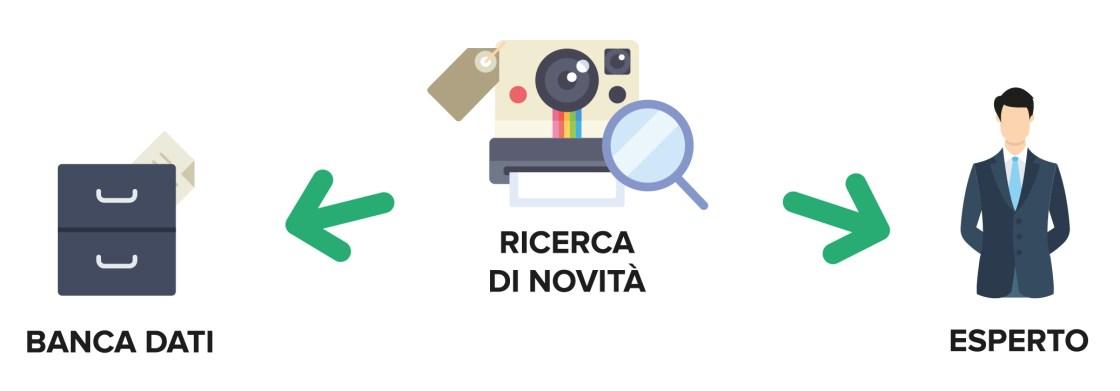 Ufficio Brevetti - Il brevetto: ricerca di novità