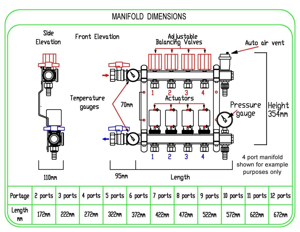 Wiring diagram for underfloor heating manifold free download wiring free download wiring diagram technical information underfloor heating technologies of wiring diagram for underfloor heating cheapraybanclubmaster Gallery