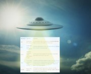 UFO abbreviations and terminology