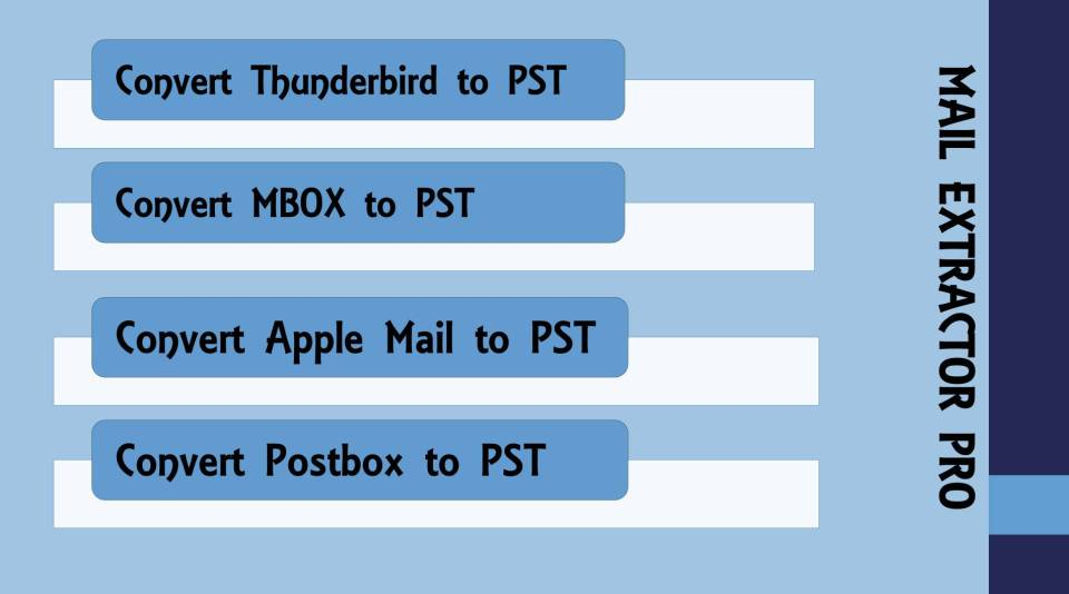 How to migrate email from Apple Mail to Microsoft Outlook
