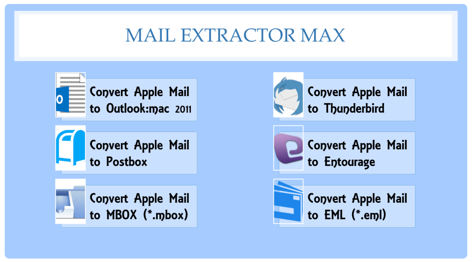 mac mail to postbox converter