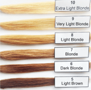 rid of brassy yellow