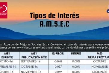 Tipos de Interés A.M.S.E.C. de Septiembre 2017