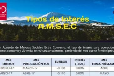 Tipos de Interés A.M.S.E.C. de Febrero 2018