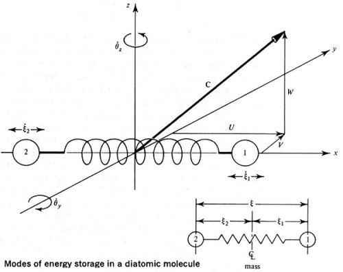 No. 2237: Modeling the Atom