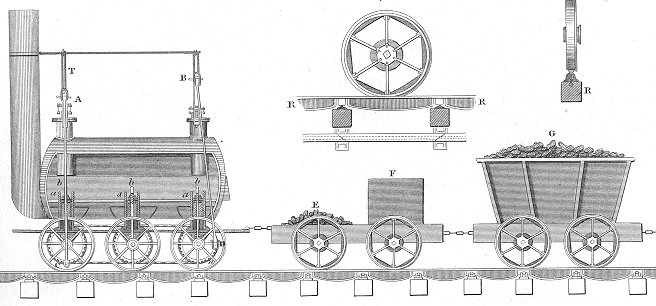 No. 1440: Steam Engines in England
