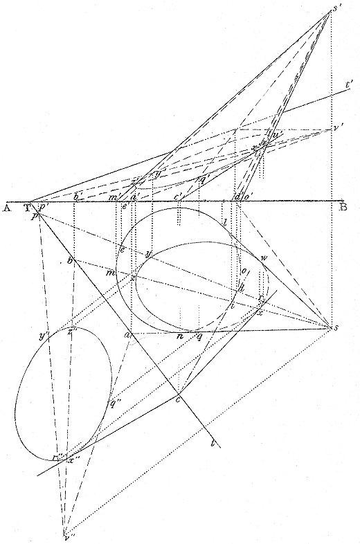 No. 1658: Drafting