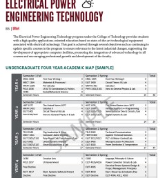 electrical engineering technology [ 816 x 1056 Pixel ]
