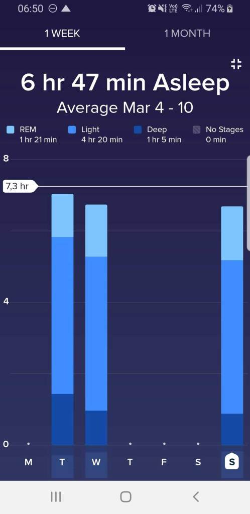 "Fitbit App ""Sleep Phases"" in Full Screen View"