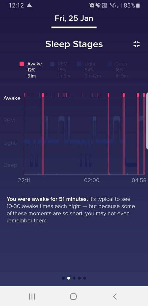 Fitbit App Sleep Stages Full Screen View, Awake Time