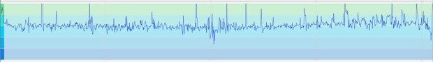 Pace von Polar Vantage V, per Screenshot aus Polar Flow und gespiegelt