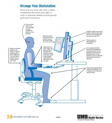 ergonomic chair keyboard position design sketchup computer ergonomics how to protect yourself from strain and pain adapt laptops laptop computers are not ergonomically designed for prolonged use the monitor so close together that they cannot both be in