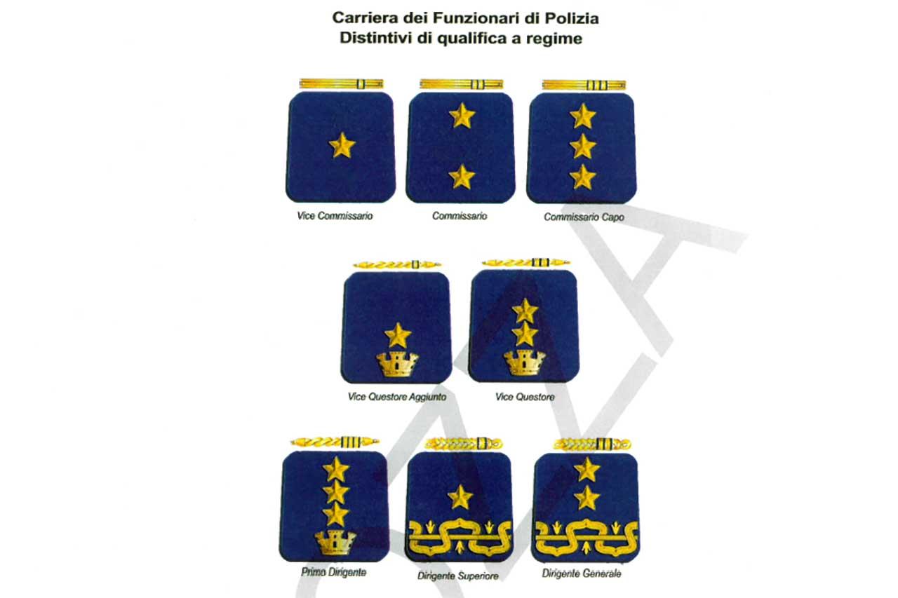 Nuovi distintivi polizia di stato 1  UIL Polizia